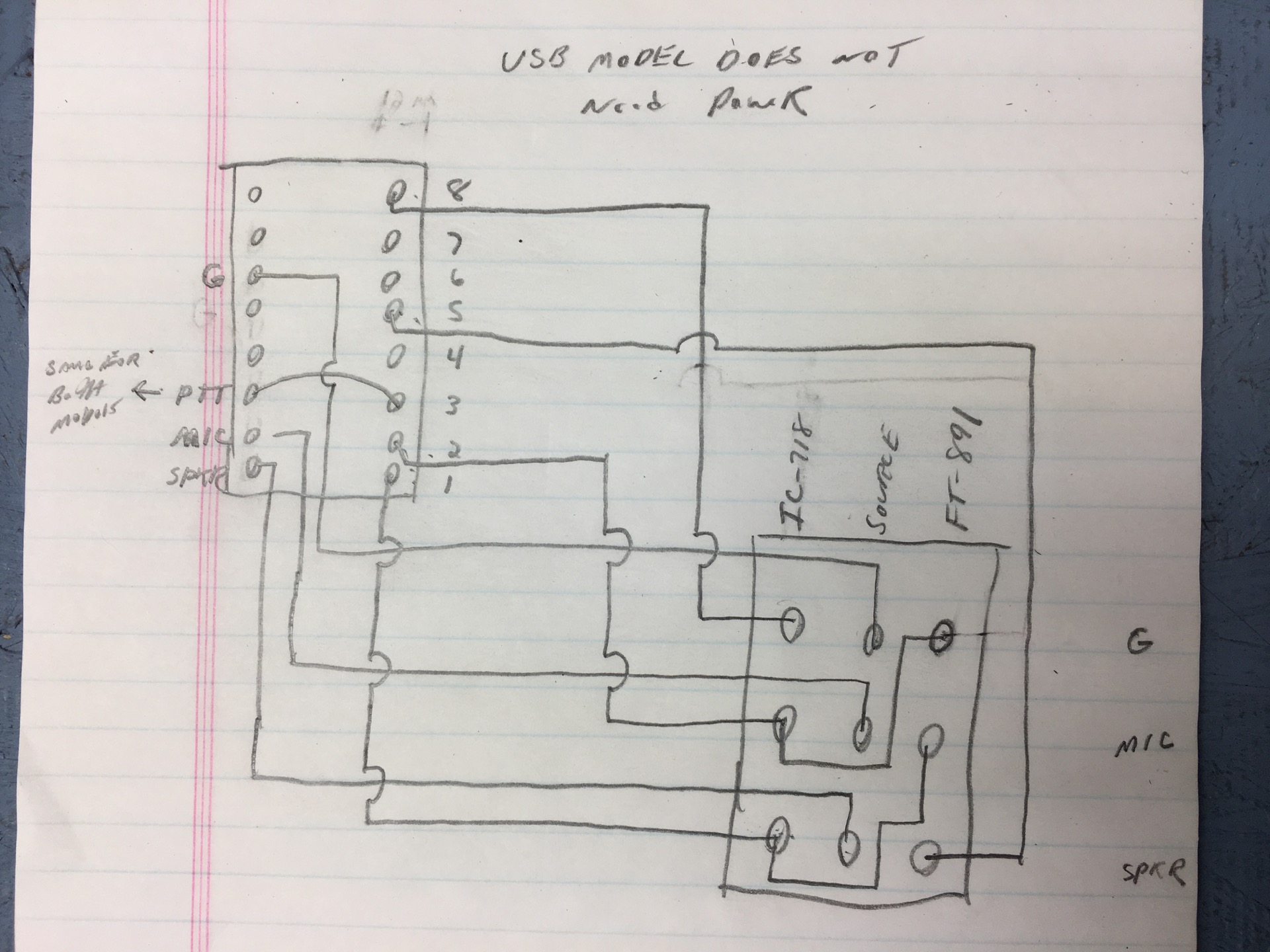 Wiring diagram for my two radios.